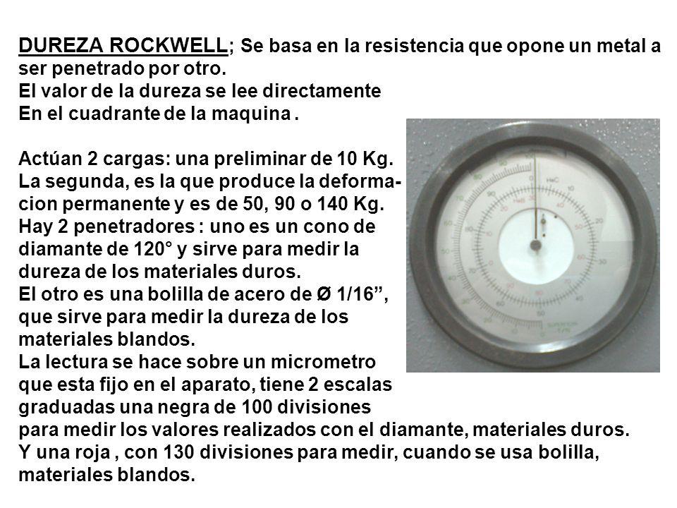 DUREZA ROCKWELL ; Se basa en la resistencia que opone un metal a ser penetrado por otro. El valor de la dureza se lee directamente En el cuadrante de