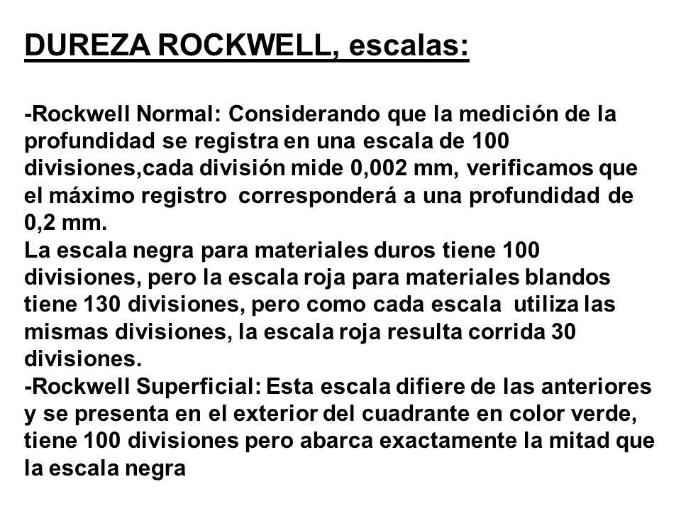 DUREZA ROCKWELL, escalas: -Rockwell Normal: Considerando que la medición de la profundidad se registra en una escala de 100 divisiones,cada división m