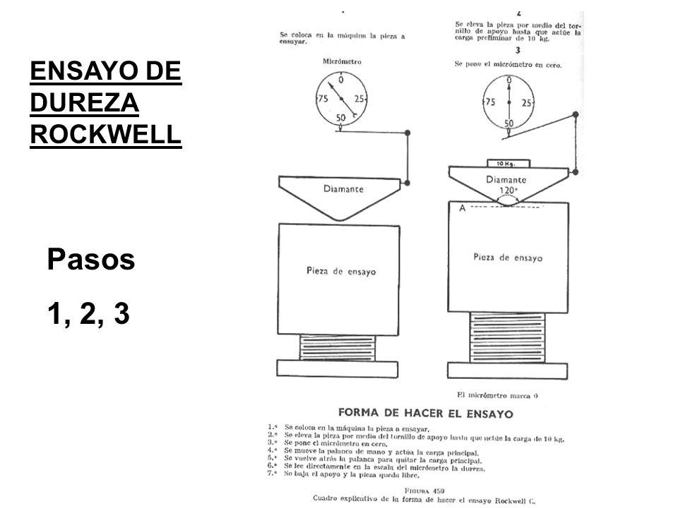 ENSAYO DE DUREZA ROCKWELL Pasos 1, 2, 3