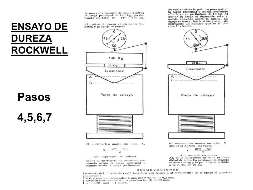 Pasos 4,5,6,7 ENSAYO DE DUREZA ROCKWELL