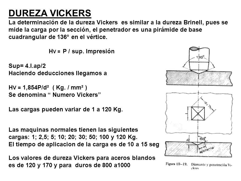 DUREZA VICKERS La determinación de la dureza Vickers es similar a la dureza Brinell, pues se mide la carga por la sección, el penetrador es una pirámi