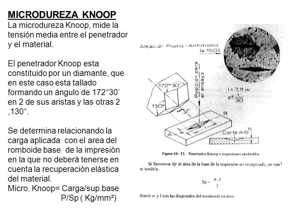 MICRODUREZA KNOOP La microdureza Knoop, mide la tensión media entre el penetrador y el material. El penetrador Knoop esta constituido por un diamante,