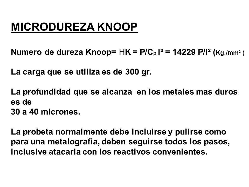MICRODUREZA KNOOP Numero de dureza Knoop= HK = P/C p l² = 14229 P/l² ( Kg./mm² ) La carga que se utiliza es de 300 gr. La profundidad que se alcanza e