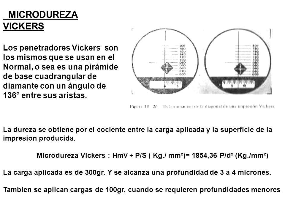 MICRODUREZA VICKERS Los penetradores Vickers son los mismos que se usan en el Normal, o sea es una pirámide de base cuadrangular de diamante con un án