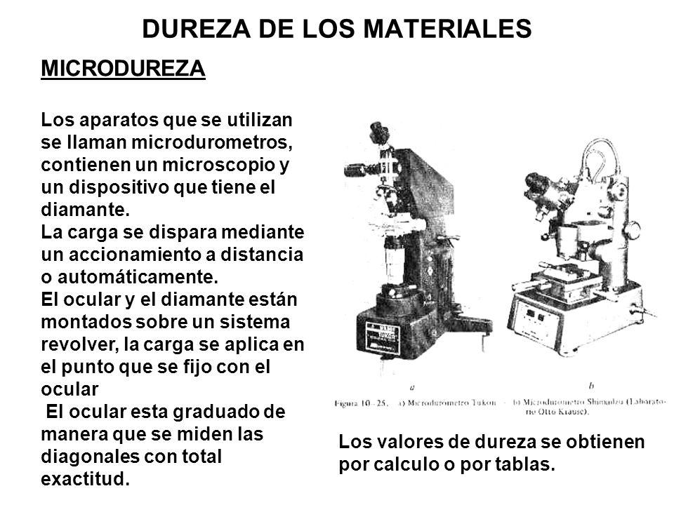DUREZA DE LOS MATERIALES MICRODUREZA Los aparatos que se utilizan se llaman microdurometros, contienen un microscopio y un dispositivo que tiene el di