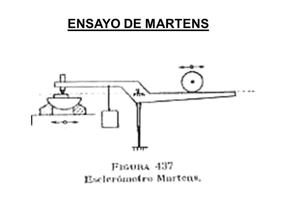 ENSAYO DE DUREZA A LA LIMA Es el procedimiento mas simple y mas extendido para apreciar la dureza de los metales.