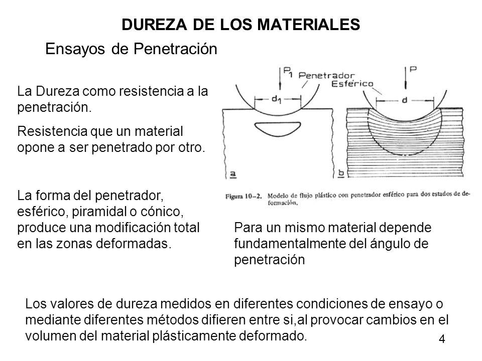 DUREZA BRINELL : Consiste en comprimir una bolilla de acero muy duro sobre la superficie del material a ensayar, durante un tiempo t., produciendo una marca llamada impronta, que es un calco de la esfera que penetra.