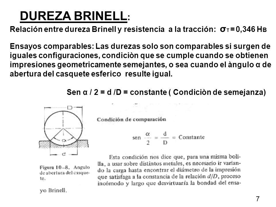 DUREZA BRINELL: CONSTANTE DE ENSAYO Para 2 ensayos tenemos : H B 1 = H B 2 Operando tenemos : P 1 / D² 1 = P 2 / D² 2 = constante =C Para cada material hay una constante de ensayo que esta relacionada con el diàmetro de la bolilla