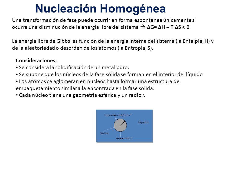 Nucleación Homogénea Una transformación de fase puede ocurrir en forma espontánea únicamente si ocurre una disminución de la energía libre del sistema