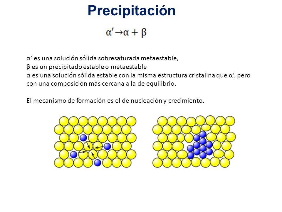 Precipitación α es una solución sólida sobresaturada metaestable, β es un precipitado estable o metaestable α es una solución sólida estable con la mi