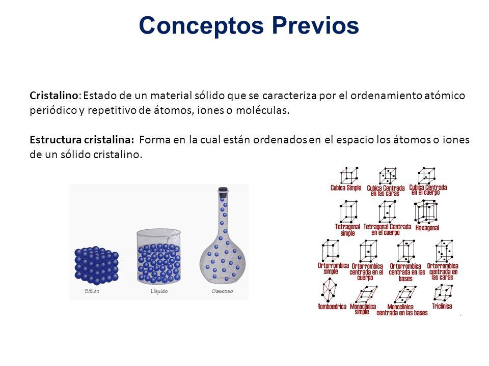 Cristalino: Estado de un material sólido que se caracteriza por el ordenamiento atómico periódico y repetitivo de átomos, iones o moléculas. Estructur