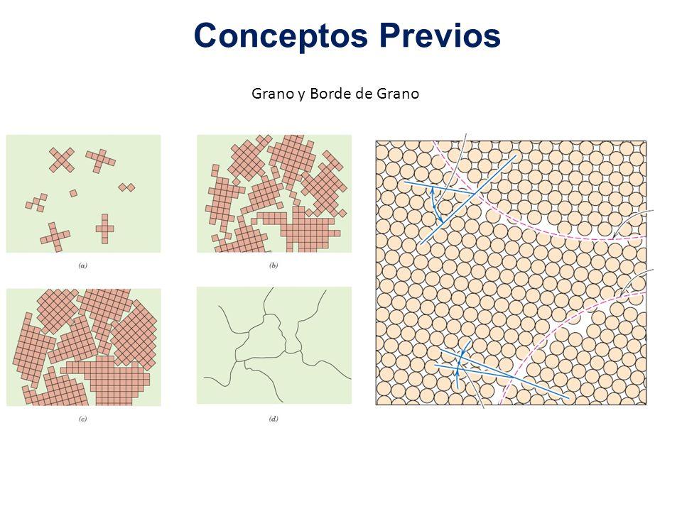 Casos donde se presenta reacciones de precipitación en diferentes diagramas de fases Precipitación