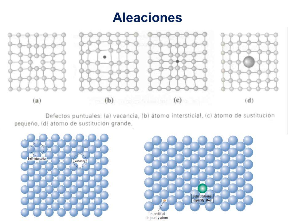 Coprecipitación (eutéctico o eutectoide) Coprecipitación: Precipitación conjunta de dos o más constituyentes metalográficos mediante un mecanismo de nucleación y crecimiento.