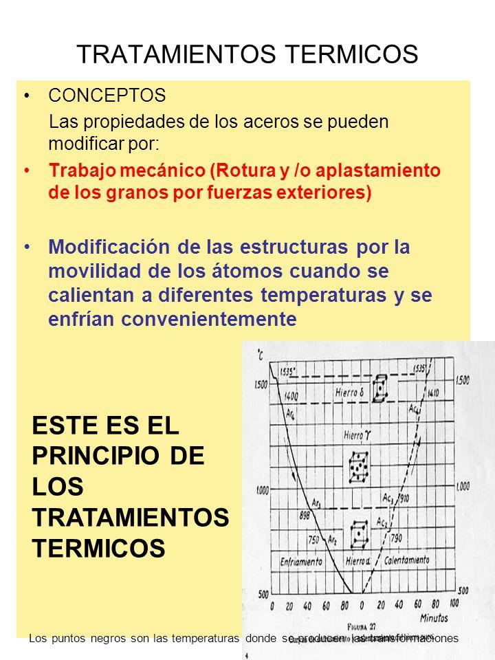 TRATAMIENTOS TERMICOS CONCEPTOS Las propiedades de los aceros se pueden modificar por: Trabajo mecánico (Rotura y /o aplastamiento de los granos por f
