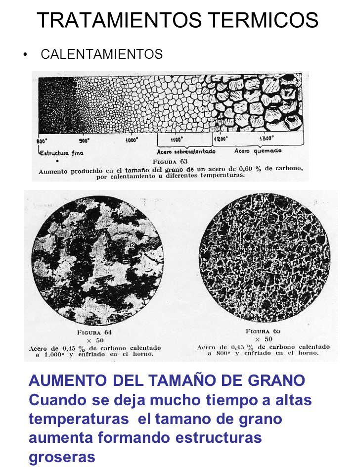 TRATAMIENTOS TERMICOS CALENTAMIENTOS AUMENTO DEL TAMAÑO DE GRANO Cuando se deja mucho tiempo a altas temperaturas el tamano de grano aumenta formando