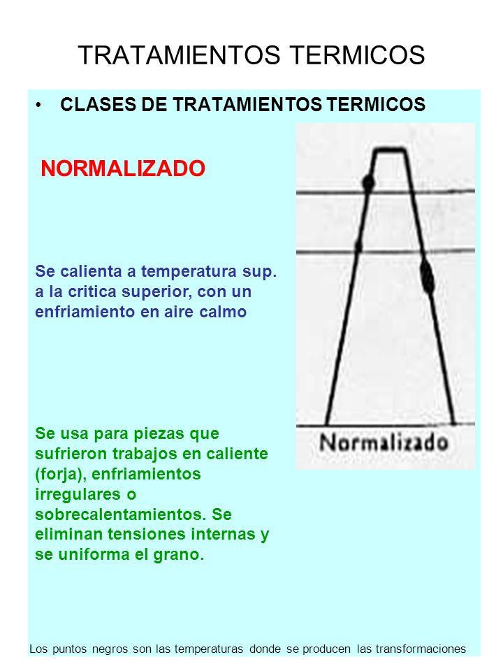 TRATAMIENTOS TERMICOS CLASES DE TRATAMIENTOS TERMICOS NORMALIZADO Los puntos negros son las temperaturas donde se producen las transformaciones Se cal