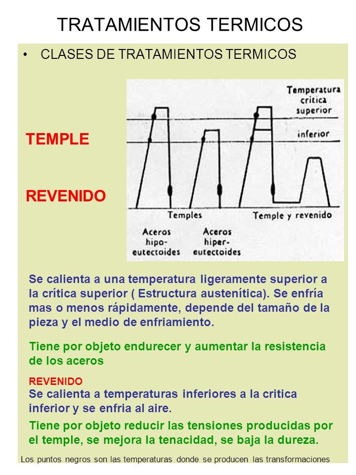 TRATAMIENTOS TERMICOS CLASES DE TRATAMIENTOS TERMICOS TEMPLE REVENIDO Los puntos negros son las temperaturas donde se producen las transformaciones Se