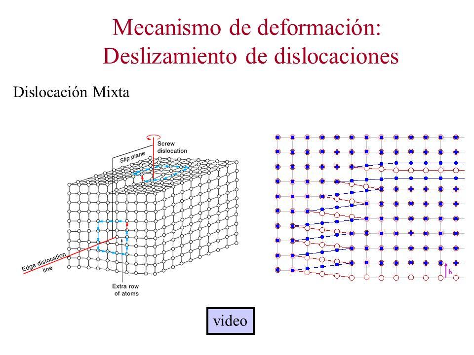 Mecanismo de deformación: Deslizamiento de dislocaciones Dislocación Mixta video
