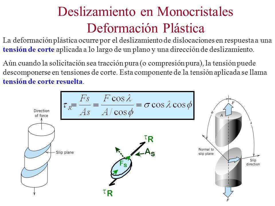 Deslizamiento en Monocristales Deformación Plástica La deformación plástica ocurre por el deslizamiento de dislocaciones en respuesta a una tensión de corte aplicada a lo largo de un plano y una dirección de deslizamiento.