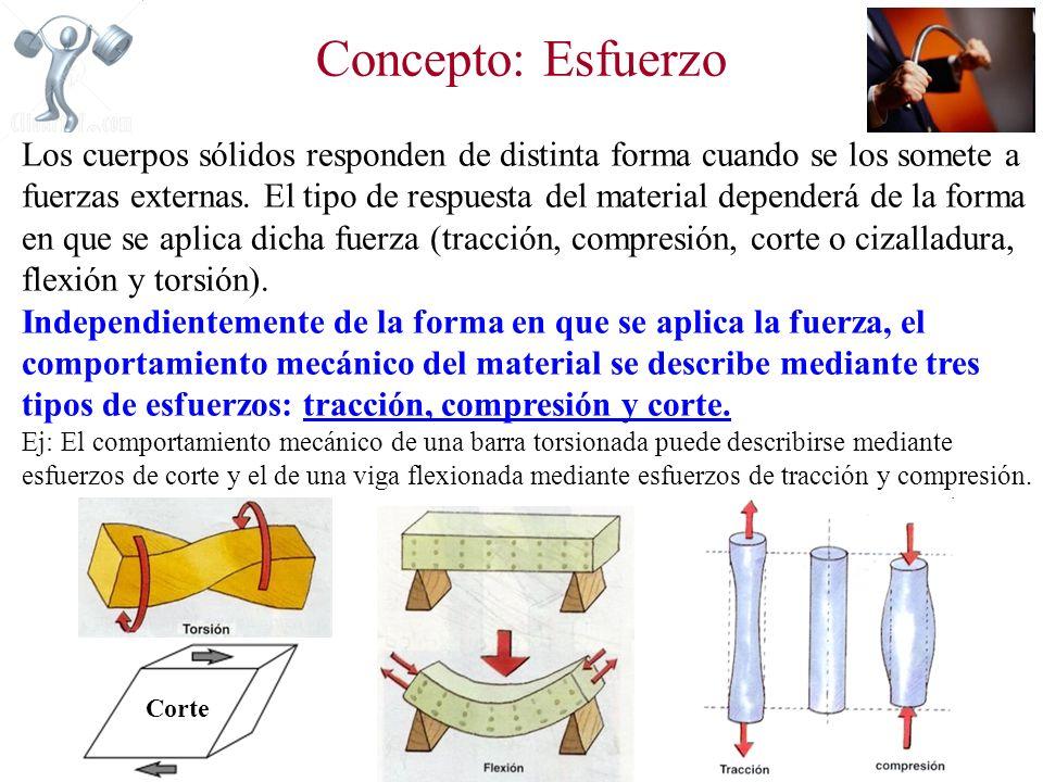 Concepto: Esfuerzo Corte Los cuerpos sólidos responden de distinta forma cuando se los somete a fuerzas externas.