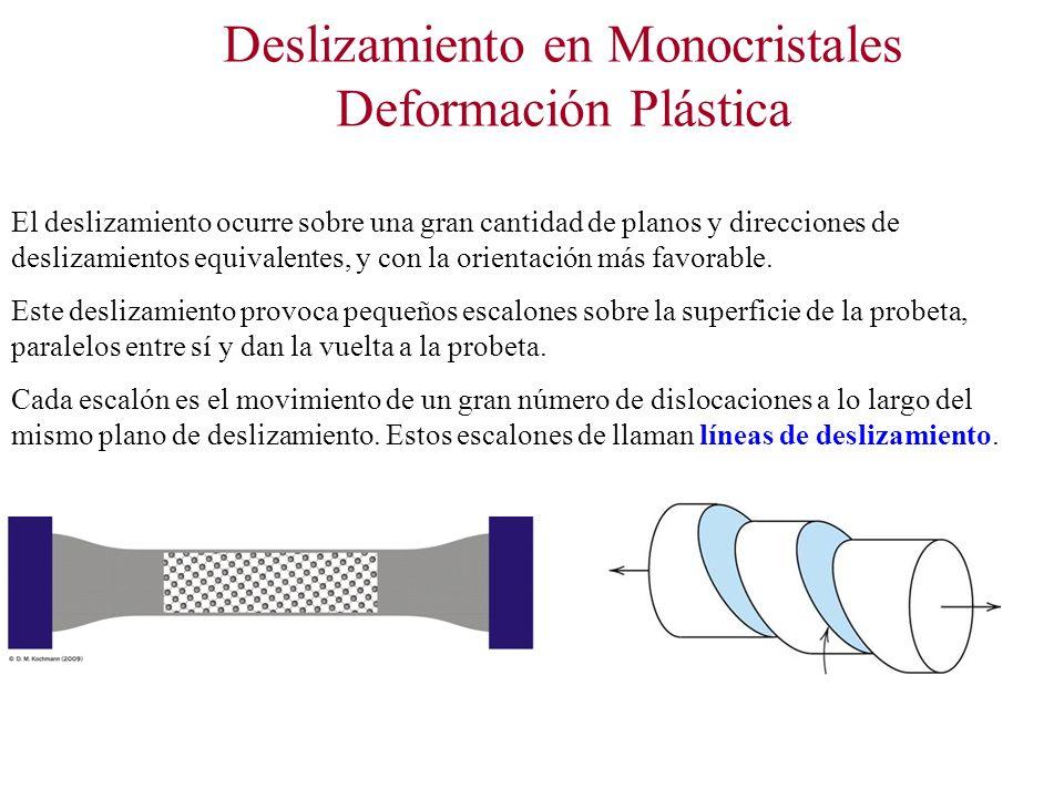 Deslizamiento en Monocristales Deformación Plástica El deslizamiento ocurre sobre una gran cantidad de planos y direcciones de deslizamientos equivalentes, y con la orientación más favorable.