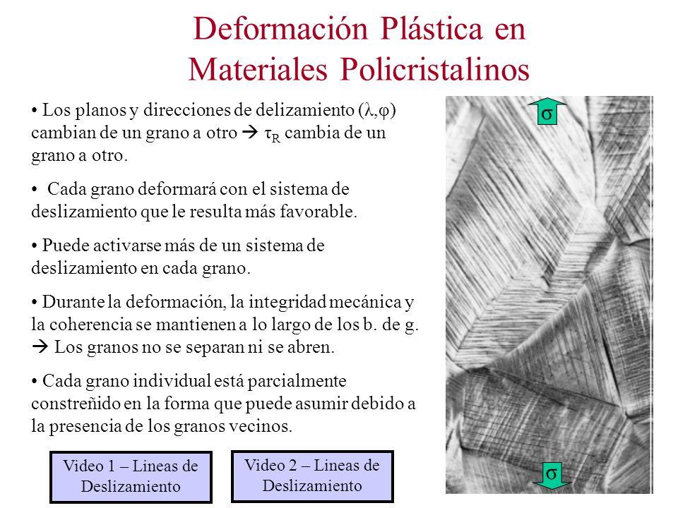 Deformación Plástica en Materiales Policristalinos Los planos y direcciones de delizamiento (λ,φ) cambian de un grano a otro τ R cambia de un grano a otro.