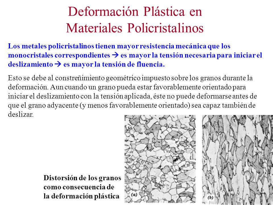 Deformación Plástica en Materiales Policristalinos Los metales policristalinos tienen mayor resistencia mecánica que los monocristales correspondientes es mayor la tensión necesaria para iniciar el deslizamiento es mayor la tensión de fluencia.