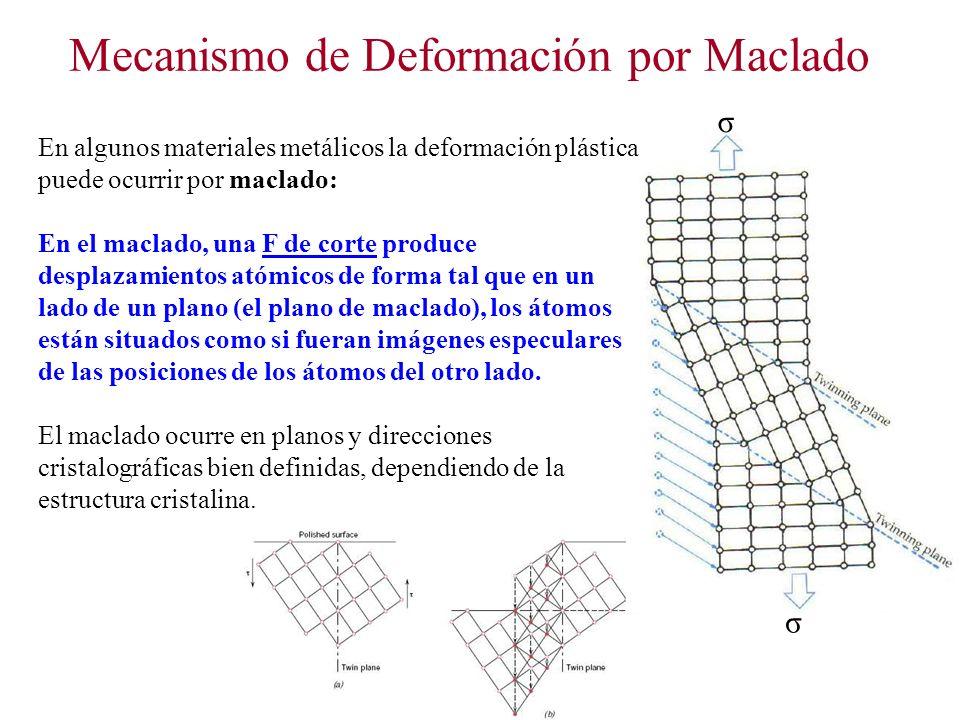 Mecanismo de Deformación por Maclado σ En algunos materiales metálicos la deformación plástica puede ocurrir por maclado: En el maclado, una F de corte produce desplazamientos atómicos de forma tal que en un lado de un plano (el plano de maclado), los átomos están situados como si fueran imágenes especulares de las posiciones de los átomos del otro lado.