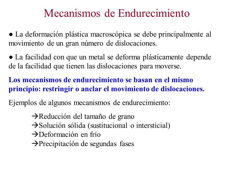 Mecanismos de Endurecimiento La deformación plástica macroscópica se debe principalmente al movimiento de un gran número de dislocaciones.