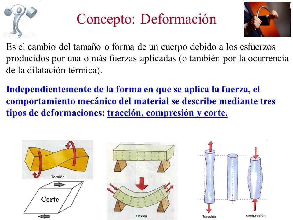 Concepto: Deformación Corte Es el cambio del tamaño o forma de un cuerpo debido a los esfuerzos producidos por una o más fuerzas aplicadas (o también por la ocurrencia de la dilatación térmica).