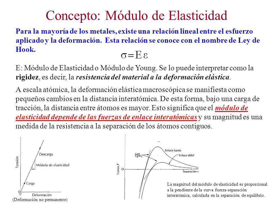 Concepto: Módulo de Elasticidad Para la mayoría de los metales, existe una relación lineal entre el esfuerzo aplicado y la deformación.