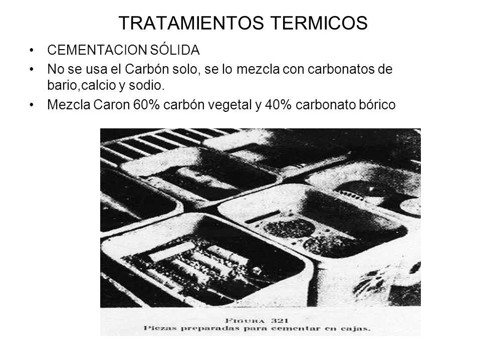 TRATAMIENTOS TERMICOS CEMENTACION SÓLIDA No se usa el Carbón solo, se lo mezcla con carbonatos de bario,calcio y sodio. Mezcla Caron 60% carbón vegeta