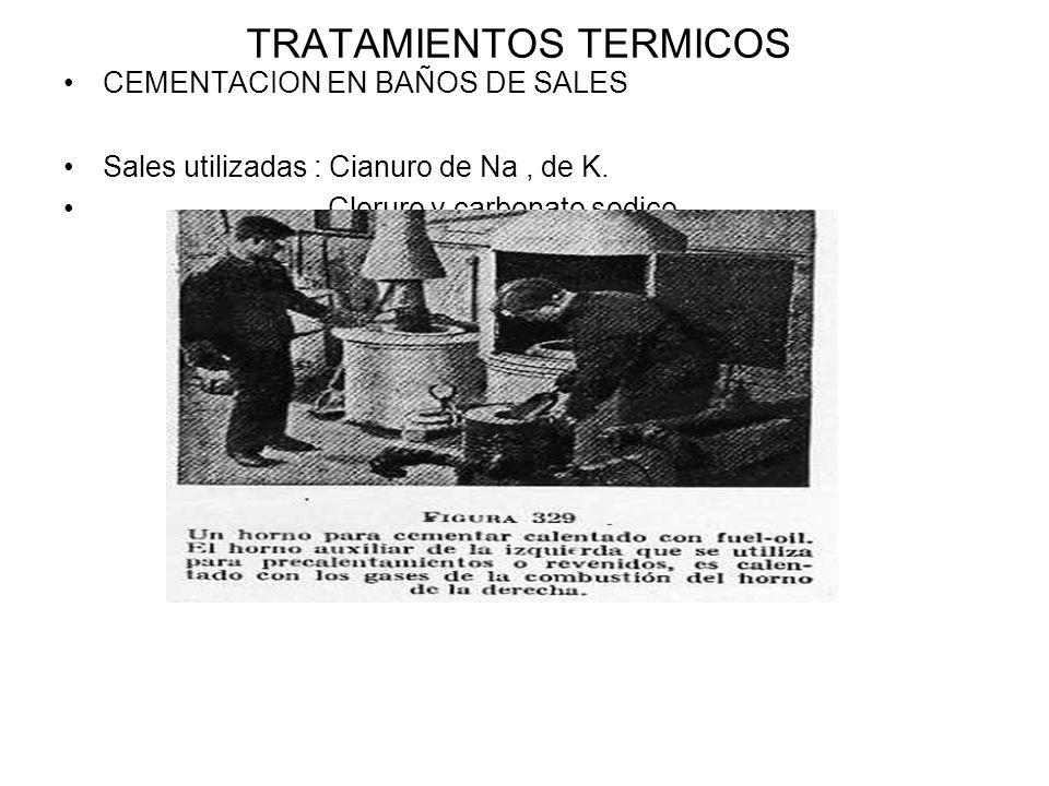 TRATAMIENTOS TERMICOS CEMENTACION EN BAÑOS DE SALES Sales utilizadas : Cianuro de Na, de K. Cloruro y carbonato sodico