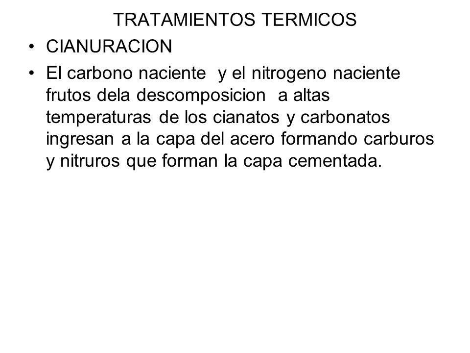 TRATAMIENTOS TERMICOS CIANURACION El carbono naciente y el nitrogeno naciente frutos dela descomposicion a altas temperaturas de los cianatos y carbon