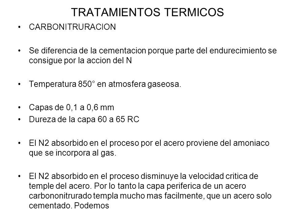 TRATAMIENTOS TERMICOS CARBONITRURACION Se diferencia de la cementacion porque parte del endurecimiento se consigue por la accion del N Temperatura 850