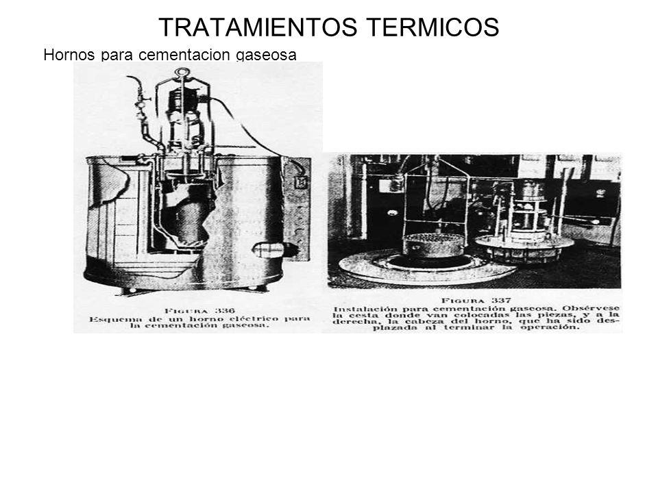 TRATAMIENTOS TERMICOS Hornos para cementacion gaseosa