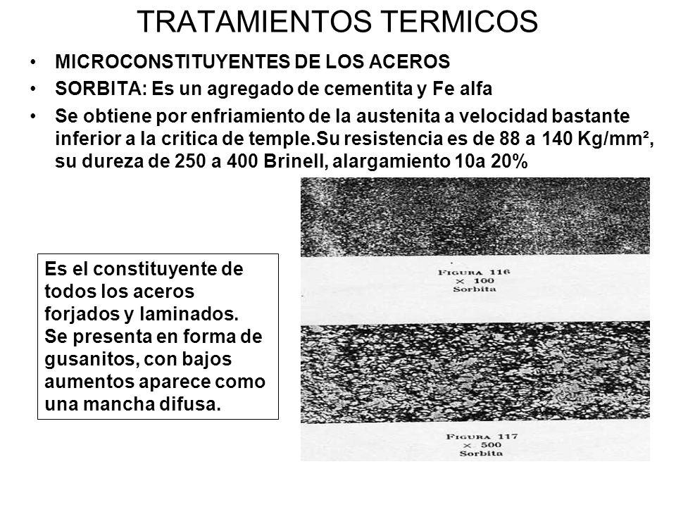 TRATAMIENTOS TERMICOS MICROCONSTITUYENTES DE LOS ACEROS SORBITA: Es un agregado de cementita y Fe alfa Se obtiene por enfriamiento de la austenita a v