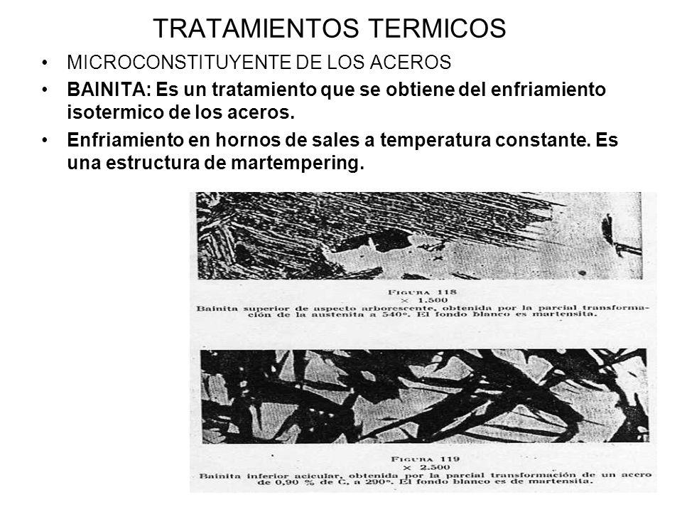 TRATAMIENTOS TERMICOS MICROCONSTITUYENTE DE LOS ACEROS BAINITA: Es un tratamiento que se obtiene del enfriamiento isotermico de los aceros. Enfriamien