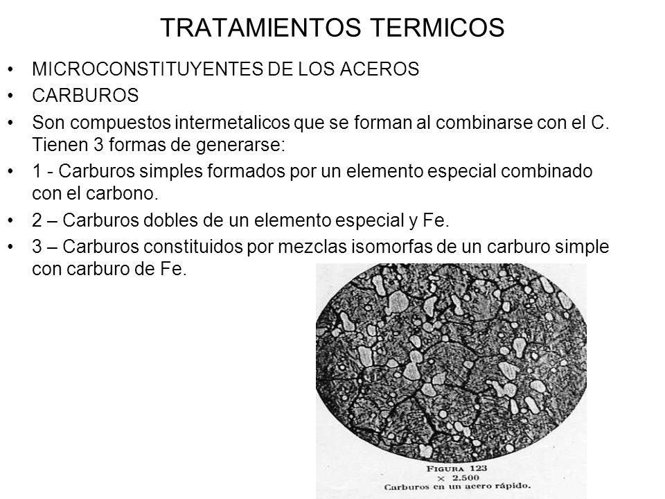 TRATAMIENTOS TERMICOS MICROCONSTITUYENTES DE LOS ACEROS CARBUROS Son compuestos intermetalicos que se forman al combinarse con el C. Tienen 3 formas d
