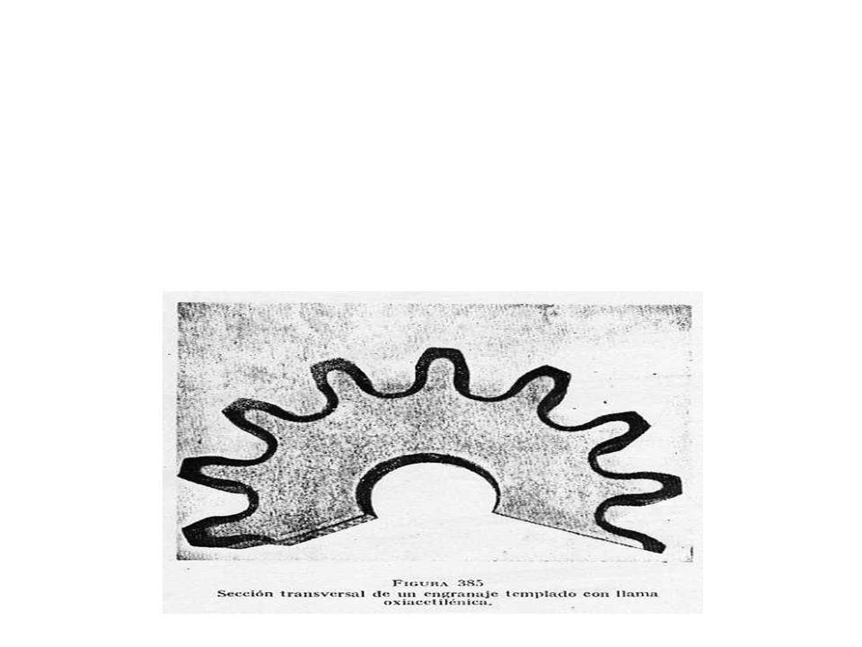TRATAMIENTOS TERMICOS TEMPLE A LA LLAMA Muchas veces se usa este tratamiento por la imposibilidad de introducir una pieza en un horno.