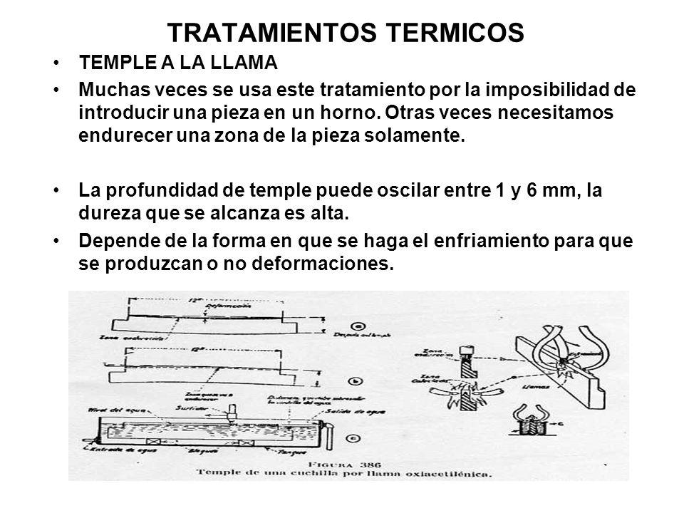 TRATAMIENTOS TERMICOS TEMPLE A LA LLAMA Muchas veces se usa este tratamiento por la imposibilidad de introducir una pieza en un horno. Otras veces nec