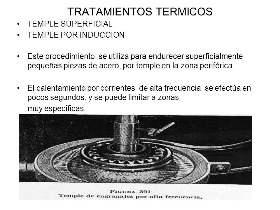 TRATAMIENTOS TERMICOS TEMPLE SUPERFICIAL TEMPLE POR INDUCCION Este procedimiento se utiliza para endurecer superficialmente pequeñas piezas de acero,