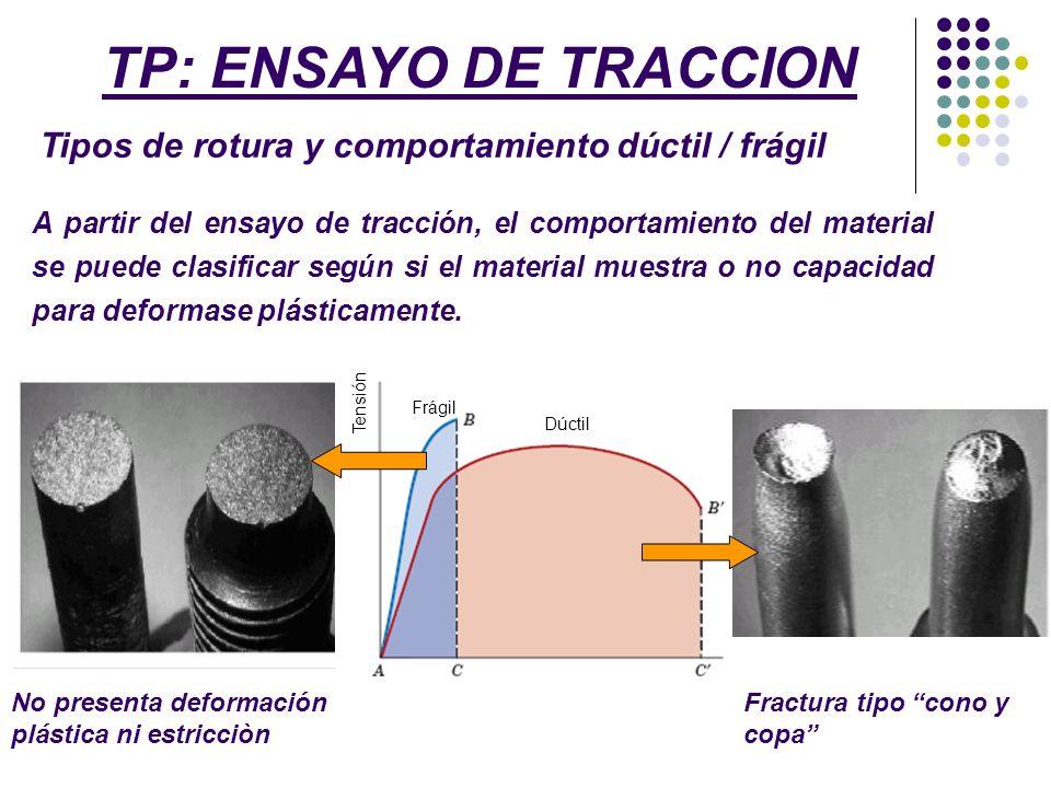 A partir del ensayo de tracción, el comportamiento del material se puede clasificar según si el material muestra o no capacidad para deformase plástic