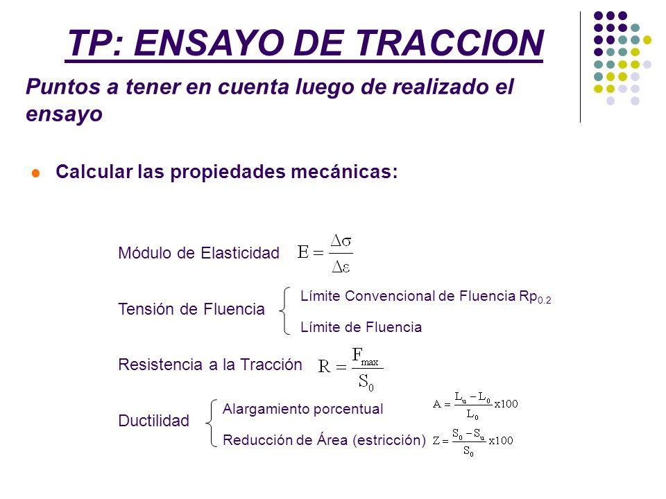 Calcular las propiedades mecánicas: TP: ENSAYO DE TRACCION Puntos a tener en cuenta luego de realizado el ensayo Módulo de Elasticidad Límite Convenci