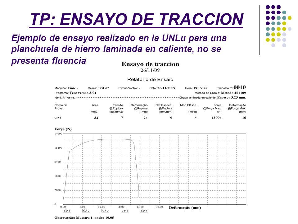 TP: ENSAYO DE TRACCION Ejemplo de ensayo realizado en la UNLu para una planchuela de hierro laminada en caliente, no se presenta fluencia
