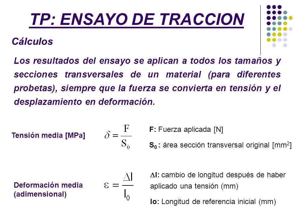 o O:comienzo del ensayo.o A: (δp)Limite de proporcionalidad o B.
