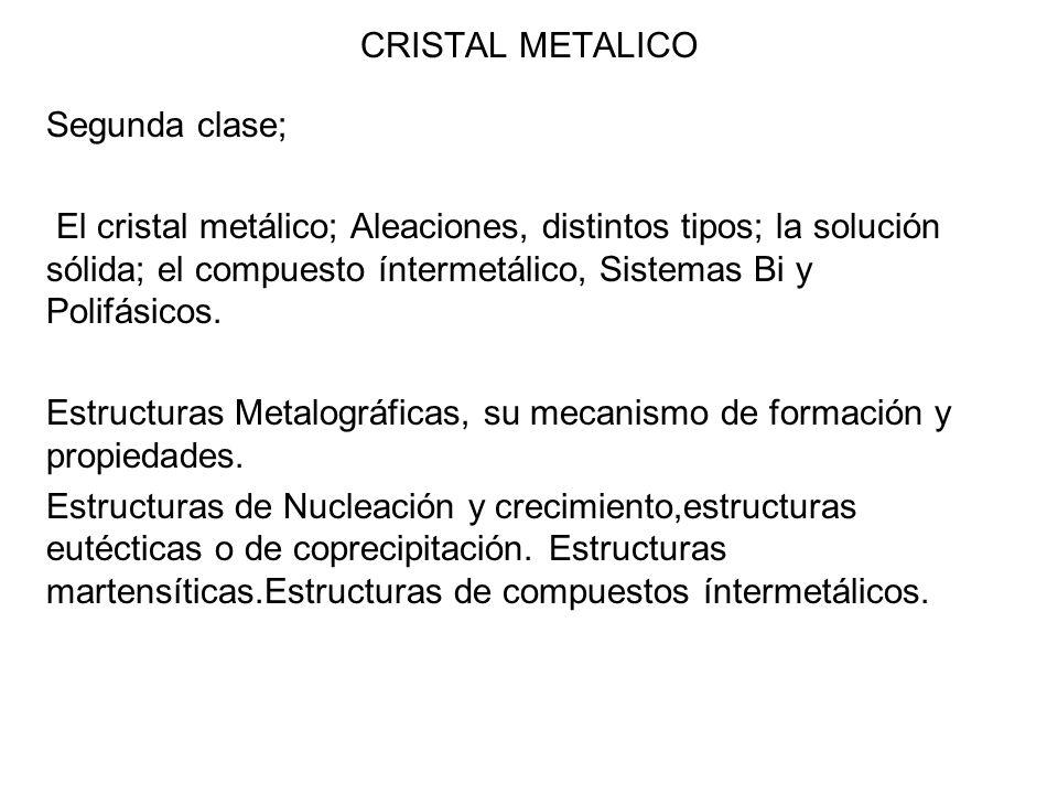 CRISTAL METALICO Segunda clase; El cristal metálico; Aleaciones, distintos tipos; la solución sólida; el compuesto íntermetálico, Sistemas Bi y Polifá
