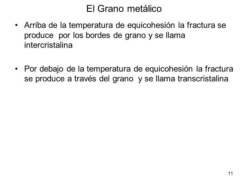 11 El Grano metálico Arriba de la temperatura de equicohesión la fractura se produce por los bordes de grano y se llama intercristalina Por debajo de