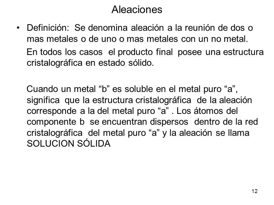 12 Aleaciones Definición: Se denomina aleación a la reunión de dos o mas metales o de uno o mas metales con un no metal. En todos los casos el product