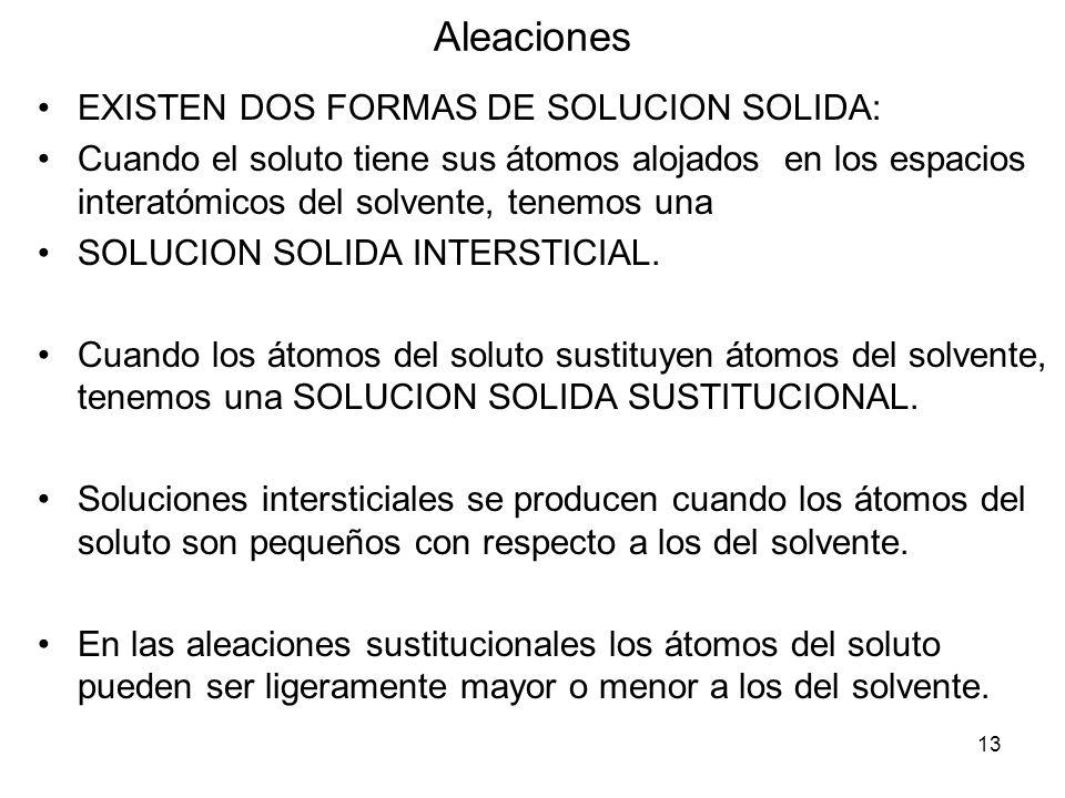 13 Aleaciones EXISTEN DOS FORMAS DE SOLUCION SOLIDA: Cuando el soluto tiene sus átomos alojados en los espacios interatómicos del solvente, tenemos un
